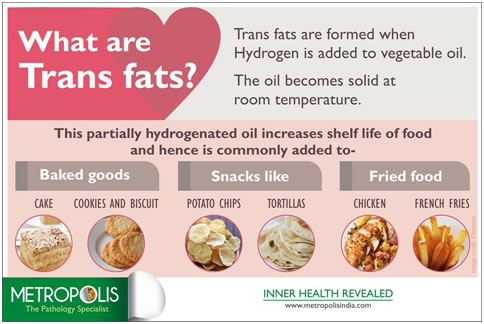 Why Trans fats the worst type of fat you can consume?