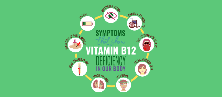 Vitaminb12 Deficiency symptoms
